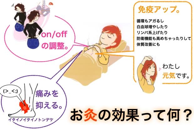 お灸の効果