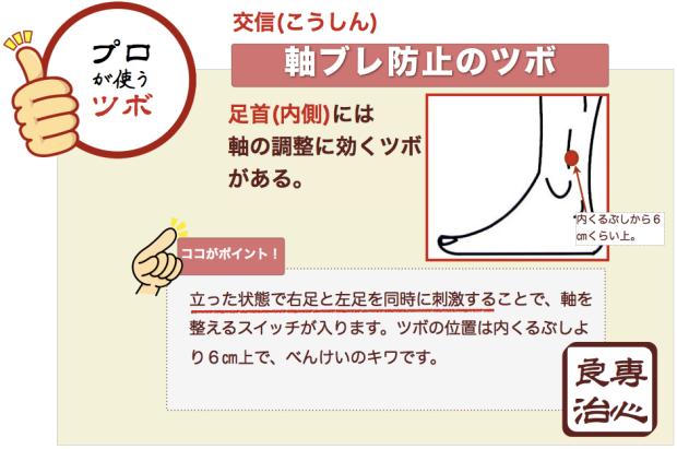 軸ブレ防止のツボ 重心軸の調整