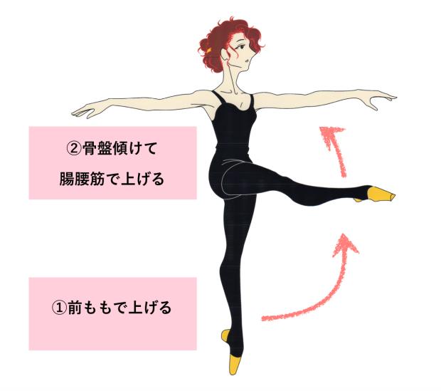 バレエ バットマン 足を上げる