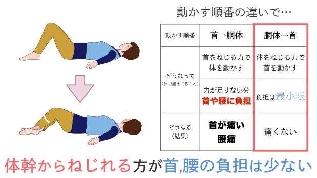 腰痛になる意外な原因.008